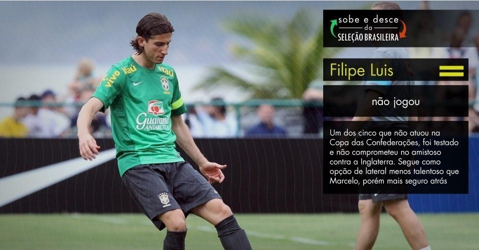 Um dos cinco que não atuou na Copa das Confederações, foi testado e não comprometeu no amistoso contra a Inglaterra. Segue como opção de lateral menos talentoso que Marcelo, porém mais seguro atrás.