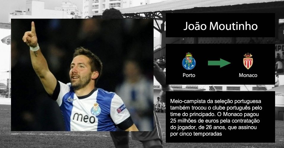 João Moutinho