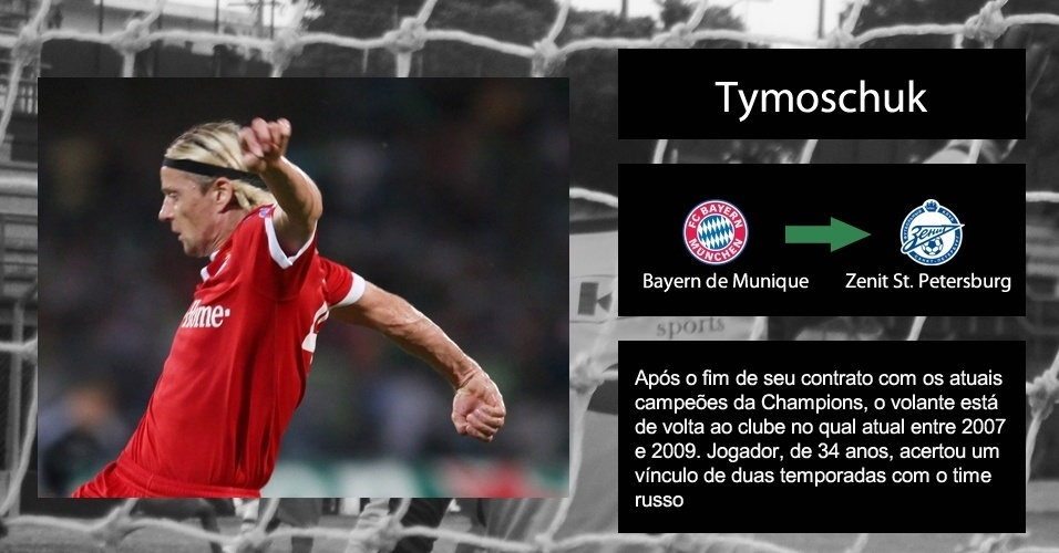 Tymoschuk