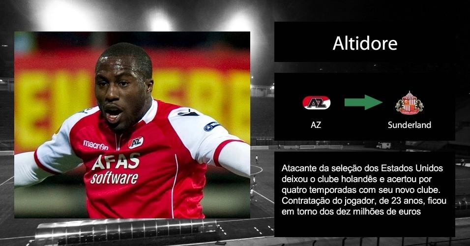 Altidore