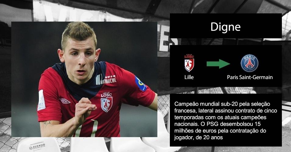 Digne