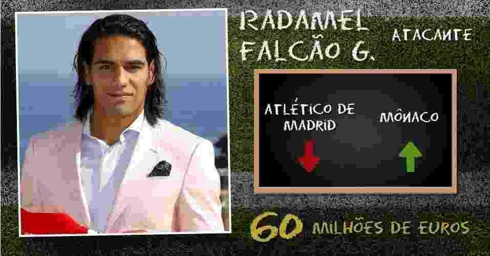 Falcao Garcia - 60 milhões de euros - Arte UOL