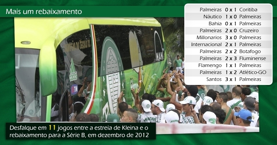 Palmeiras rebaixamento