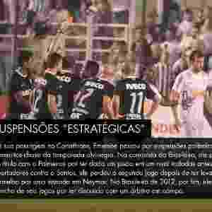 Suspensões estratégicas - Em sua passagem no Corinthians, Emerson passou por suspensões polêmicas, sempre em momentos-chave da temporada alvinegra. Na conquista do Brasileiro, ele perdeu o jogo do título com o Palmeiras por ter dado um pisão em um rival rodadas antes. Na semi da Libertadores contra o Santos, ele perdeu o segundo jogo depois de ter levado um cartão vermelho por uma entrada em Neymar. No Brasileiro de 2012, por fim, ele levou um gancho de seis jogos por ter discutido com um árbitro em campo. - Fernando Donasci/UOL