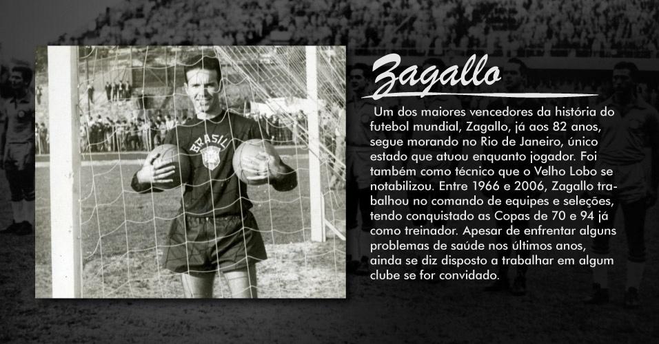 Um dos maiores vencedores da história do futebol mundial, Zagallo, já aos 82 anos, segue morando no Rio de Janeiro, único estado que atuou enquanto jogador. Foi também como técnico que o Velho Lobo se notabilizou. Entre 1966 e 2006, Zagallo trabalhou no comando de equipes e seleções, tendo conquistado as Copas de 70 e 94 já como treinador. Apesar de enfrentar alguns problemas de saúde nos últimos anos, ainda se diz disposto a trabalhar em algum clube se for convidado