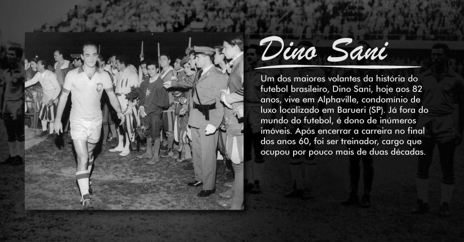 Um dos maiores volantes da história do futebol brasileiro, Dino Sani, hoje aos 82 anos, vive em Alphaville, condomínio de luxo localizado em Barueri (SP). Já fora do mundo do futebol, é dono de inúmeros imóveis. Após encerrar a carreira no final dos anos 60, foi ser treinador, cargo que ocupou por pouco mais de duas décadas