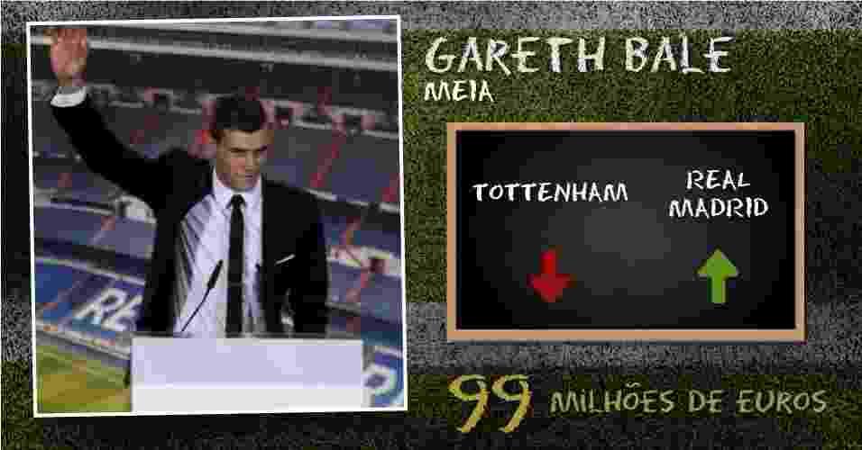 Bale - 99 milhões de euros - Arte/UOL