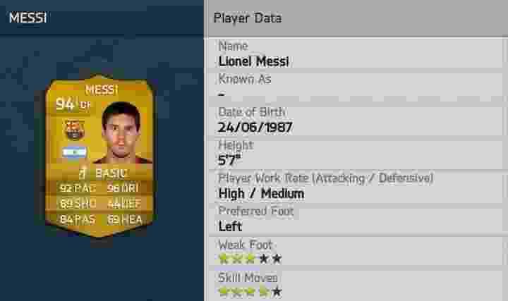 1º - Messi - Barcelona - Divulgação/EA Sports