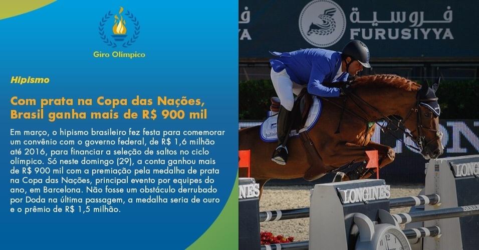 Com prata na Copa das Nações, Brasil ganha mais de R$ 900 mil.