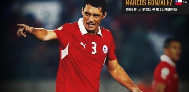 Marcos González: zagueiro nasceu no Rio de Janeiro (RJ) e joga pela seleção do Chile