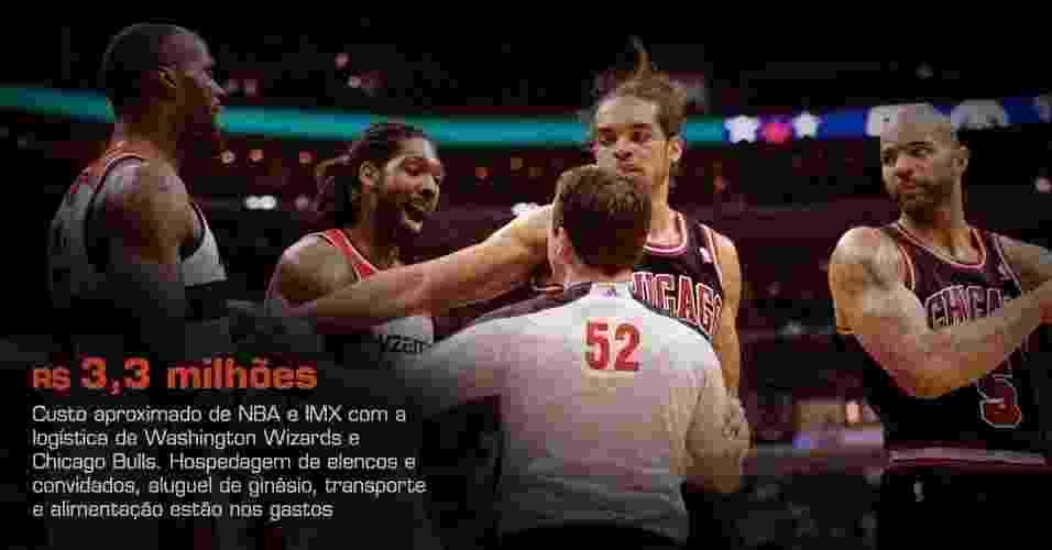 Custo aproximado de NBA e IMX com a logística de Washington Wizards e Chicago Bulls. Hospedagem de elencos e convidados, aluguel de ginásio, transporte e alimentação estão nos gastos - AP/Nick Wass
