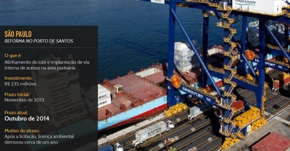 Alinhamento do cais e implantação de via interna no Porto de Santos ficarão prontos em outubro de 2014