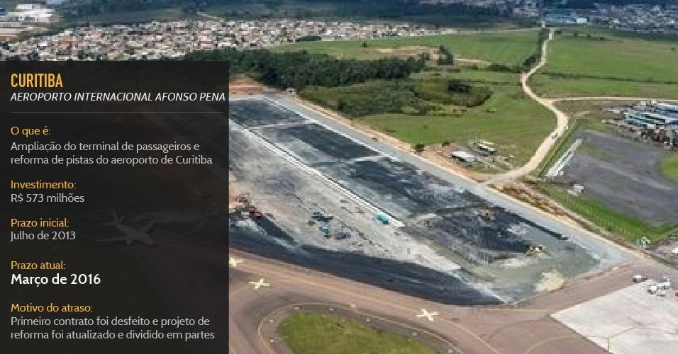 Ampliação do terminal de passageiros e reforma de pistas do aeroporto de Curitiba é programada para março de 2016