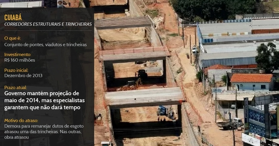 Conjunto de pontes, viadutos e trincheiras de Cuiabá deve ser inaugurado no segundo semestre de 2014, segundo especialistas
