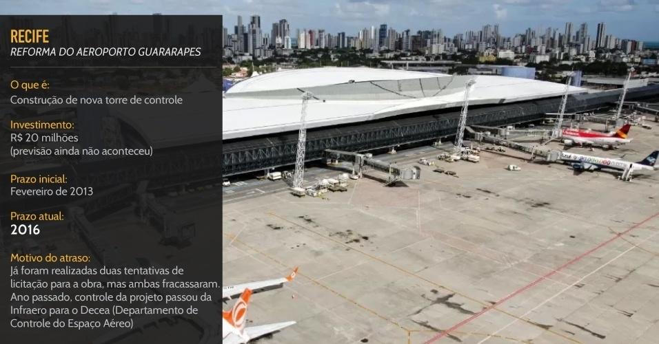 Construção de nova torre de controle do aeroporto de Guararapes, em Recife, ainda não foi licitada e deve ser entregue em 2016