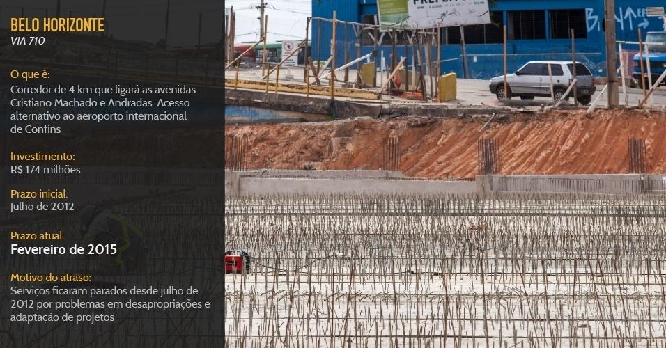 Corredor de vias que ligará as avenidas Cristiano Machado e Andradas, em Belo Horizonte, ficará pronto em fevereiro de 2015