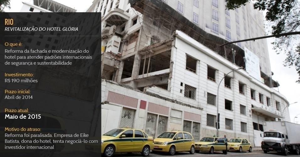 Grupo de Eike Batista pretende vender Hotel Glória, e reformas não estarão prontas antes de maio de 2015