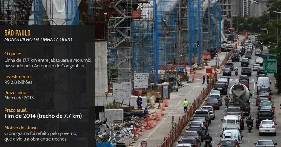 Linha 17-Ouro do Metrô, em São Paulo, foi retirada da Matriz de Responsabilidades da Copa e terá trecho inaugurado no fim de 2014