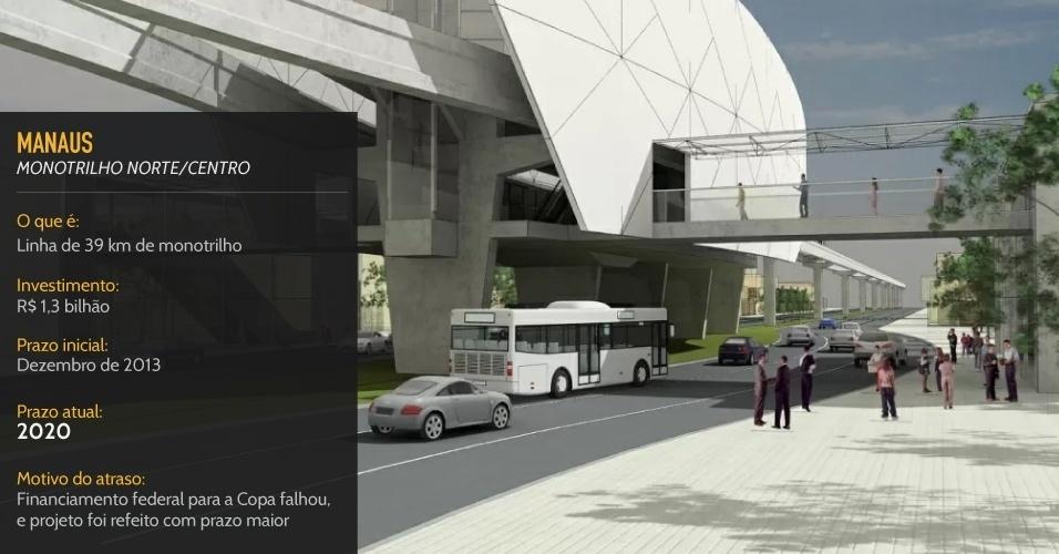 Monotrilho de Manaus, que teria 39 km, também integra novo plano de mobilidade da cidade, para 2020