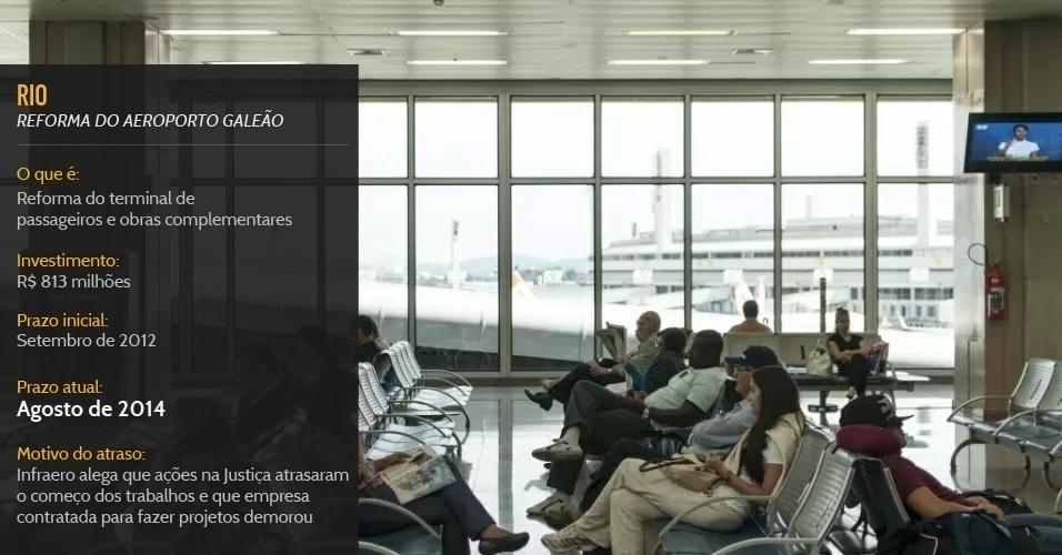 Reforma do terminal de passageiros do Aeroporto Galeão, no Rio, é prevista para agosto de 2014, um mês após a Copa