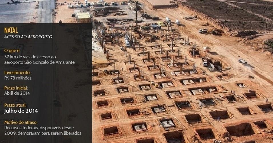 Vias de acesso ao aeroporto São Gonçalo de Amarante, em Natal, devem ficar prontas em julho de 2014, quando a Copa já tiver começado