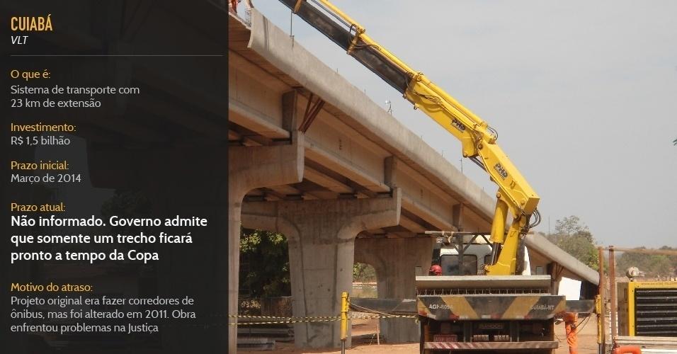 VLT de Cuiabá está atrasado e não ficará pronto a tempo do Mundial, como era previsto anteriormente