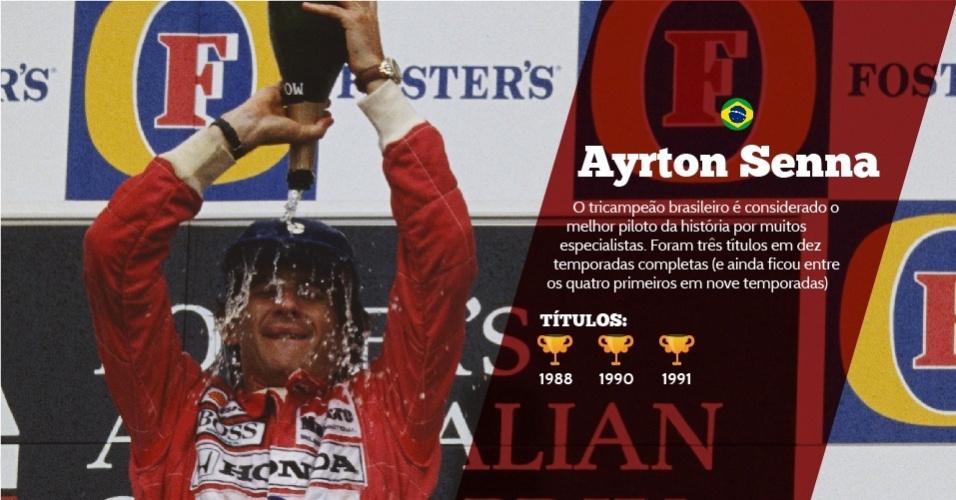 Ayrton Senna (Brasil) - 3 títulos - 1988, 1990 e 1991 -O tricampeão brasileiro é considerado o melhor piloto da história por muitos especialistas. Foram três títulos em dez temporadas completas (e ainda ficou entre os quatro primeiros em nove temporadas)