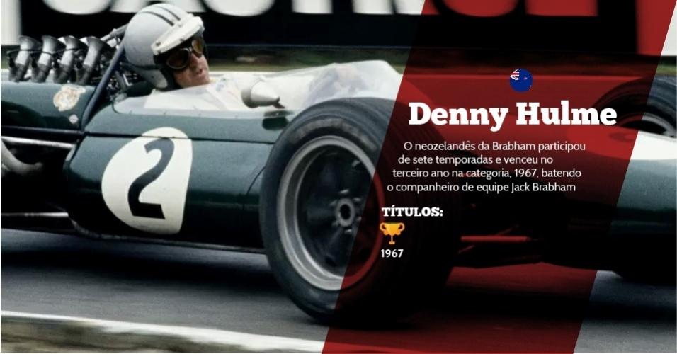 Denny Hulme (Nova Zelândia)  - 1 título ? 1967 - O neozelandês da Brabham participou de sete temporadas e venceu no terceiro ano na categoria, 1967, batendo o companheiro de equipe Jack Brabham
