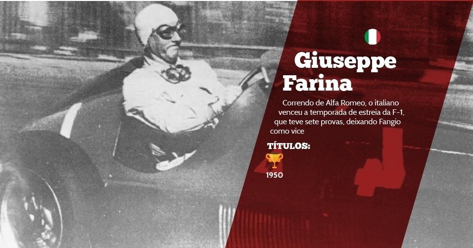 Giuseppe Farina (Itália) - 1 título ? 1950 - Correndo de Alfa Romeo, o italiano venceu a temporada de estreia da F-1, que teve sete provas, deixando Fangio como vice