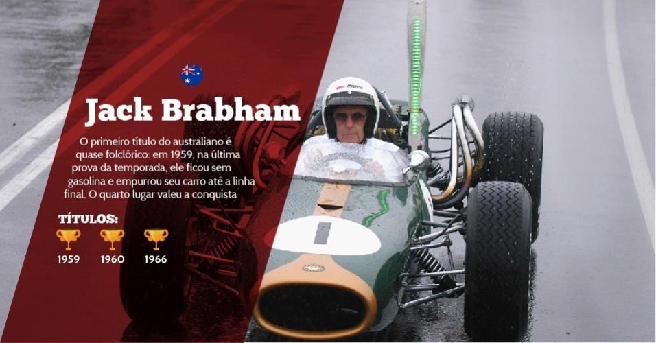Jack Brabham (Austrália) - 3 títulos - 1959, 1960 e 1966 - O primeiro título do australiano é quase folclórico: em 1959, na última prova da temporada, ele ficou sem gasolina e empurrou seu carro até a linha final. O quarto lugar valeu a conquista