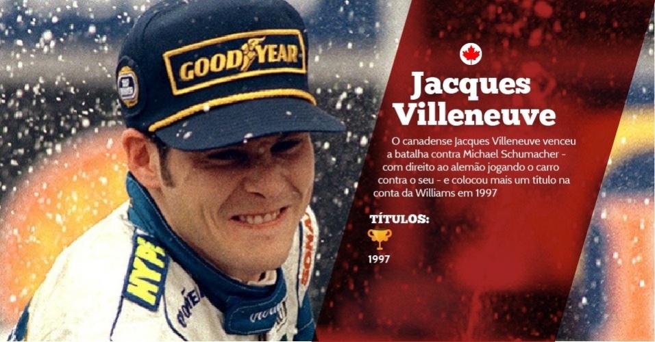 Jacques Villeneuve (Canadá) - 1 título ? 1997 - O canadense Jacques Villeneuve venceu a batalha contra Michael Schumacher ? com direito ao alemão jogando o carro contra o seu - e colocou mais um título na conta da Williams em 1997.