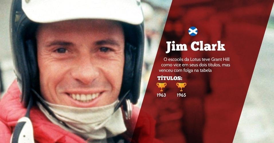 Jim Clark (Escócia) - 2 títulos - 1963 e 1965 - O escocês da Lotus teve Grant Hill como vice em seus dois títulos, mas venceu com folgas na tabela