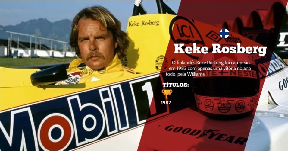 Keke Rosberg (Finlândia) - 1 título ? 1982 - O finlandês Keke Rosberg foi campeão em 1982 com apenas uma vitória no ano todo, pela Williams