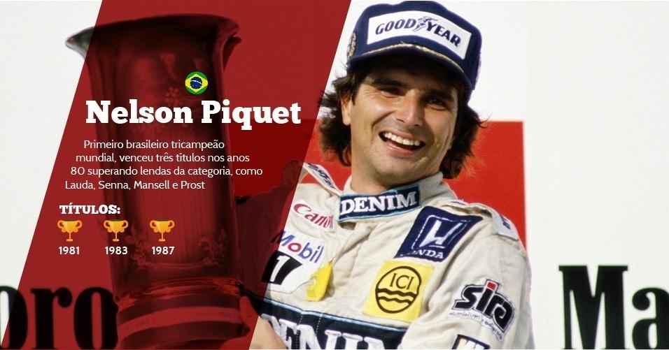 Nelson Piquet (Brasil) - 3 títulos - 1981, 1983 e 1987 - Primeiro brasileiro tricampeão mundial, venceu três títulos nos anos 80 superando lendas da categoria, como Lauda, Senna, Mansell e Prost
