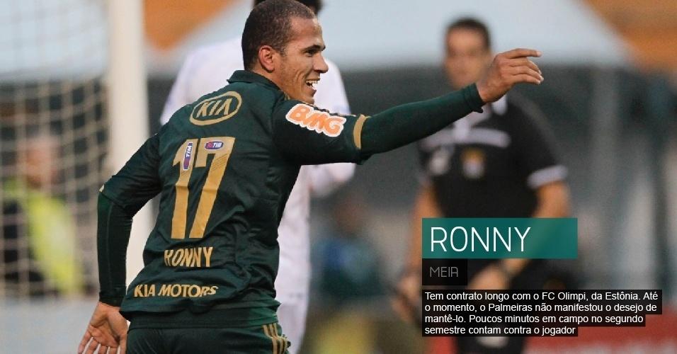 Tem contrato longo com o FC Olimpi, da Estônia. Até o momento, o Palmeiras não manifestou o desejo de mantê-lo. Poucos minutos em campo no segundo semestre contam contra o jogador