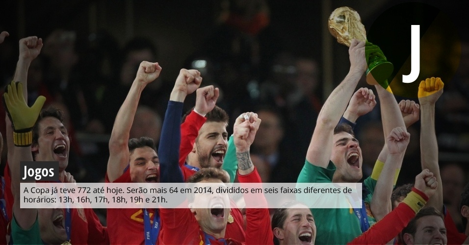 Jogos: A Copa já teve 772 até hoje. Serão mais 64 em 2014, divididos em seis faixas diferentes de horários: 13h, 16h, 17h, 18h, 19h e 21h.