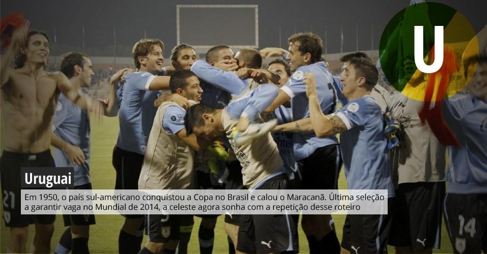 Uruguai: Em 1950, país sul-americano conquistou a Copa no Brasil e calou o Maracanã. Última seleção a garantir vaga no Mundial de 2014, a celeste agora sonha com a repetição desse roteiro.