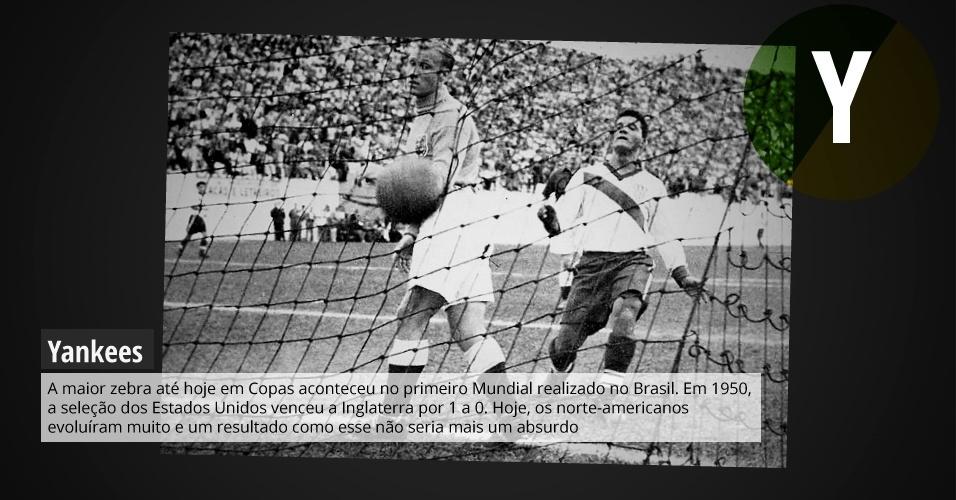 Yankees: a maior zebra até hoje em Copas aconteceu no primeiro Mundial realizado no Brasil. Em 1950, a seleção dos Estados Unidos venceu a Inglaterra por 1 a 0. Hoje, os norte-americanos evoluíram muito e um resultado como esse não seria mais um absurdo.