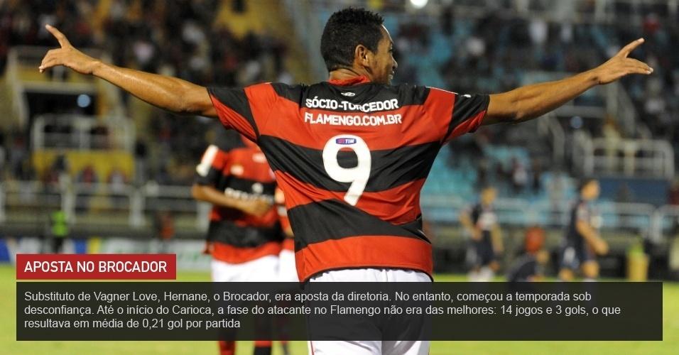 54a02b6ce Hernane rejeita descanso no Fla por mais gols e fim de  seca  fora de casa  - Esporte - BOL Notícias