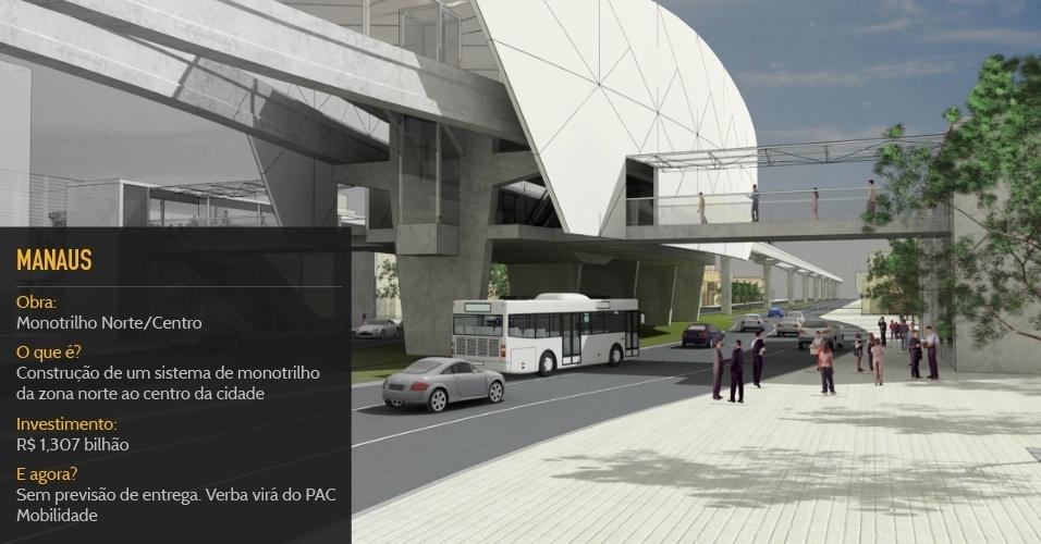 Cidade sede:ManausObra:Monotrilho Norte/CentroO que é?Construção de um sistema de monotrilho da zona norte ao centro da cidadeInvestimento:R$ 1,307 bilhãoStatus:Sem previsão de entrega. Verba virá do PAC Mobilidade
