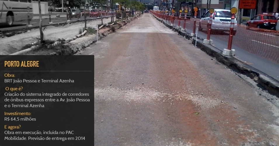 Cidade sede:Porto AlegreObra:BRT João Pessoa e Terminal AzenhaO que é?Criação do sistema integrado d corredores de ônibus expressos entre a Av. João Pessoa e o Terminal AzenhaInvestimento:R$ 64,5 milhõesStatus:Obra em execução, incluida no PAC Mobilidade. Previsão de entrega em 2014