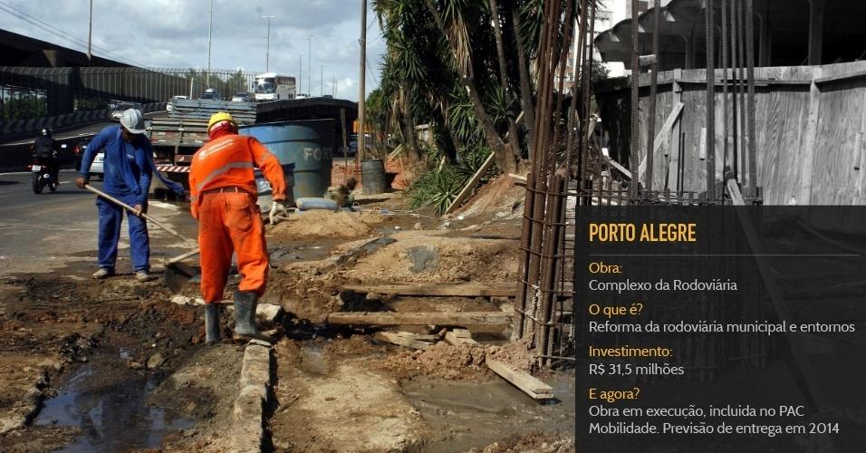 Cidade sede:Porto AlegreObra:Complexo da RodoviáriaO que é?Reforma da rodoviária municipal e entornosInvestimento:R$ 31,5 milhõesStatus:Obra em execução, incluida no PAC Mobilidade. Previsão de entrega em 2014
