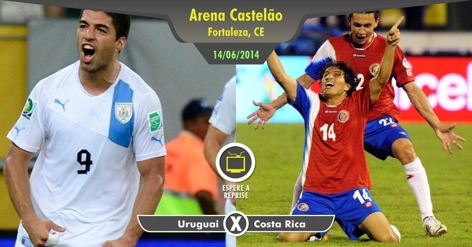 Após uma semana cheia de trabalho, assistir a Uruguai x Costa Rica em pleno sábado pode não ser o programa ideal para sua família. Aproveite praias e parques aquáticos de Fortaleza e confira o resultado mais tarde