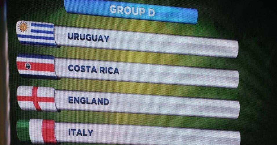 Detalhe do grupo D da Copa do Mundo, que foi considerado o grupo da morte por reunir três campeões do mundo (Uruguai, Inglaterra e Itália)