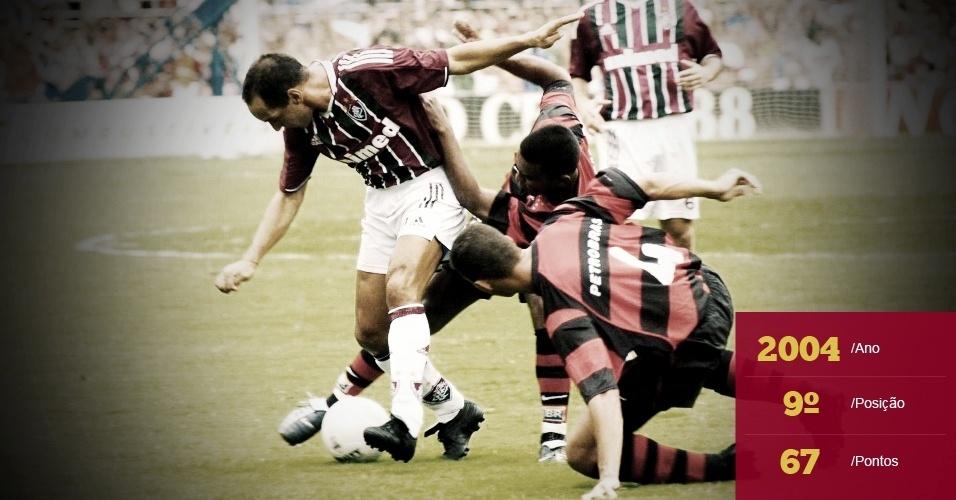 Fotos  A gangorra do Fluminense no Brasileirão - 09 12 2013 - UOL ... 1866f781952b8
