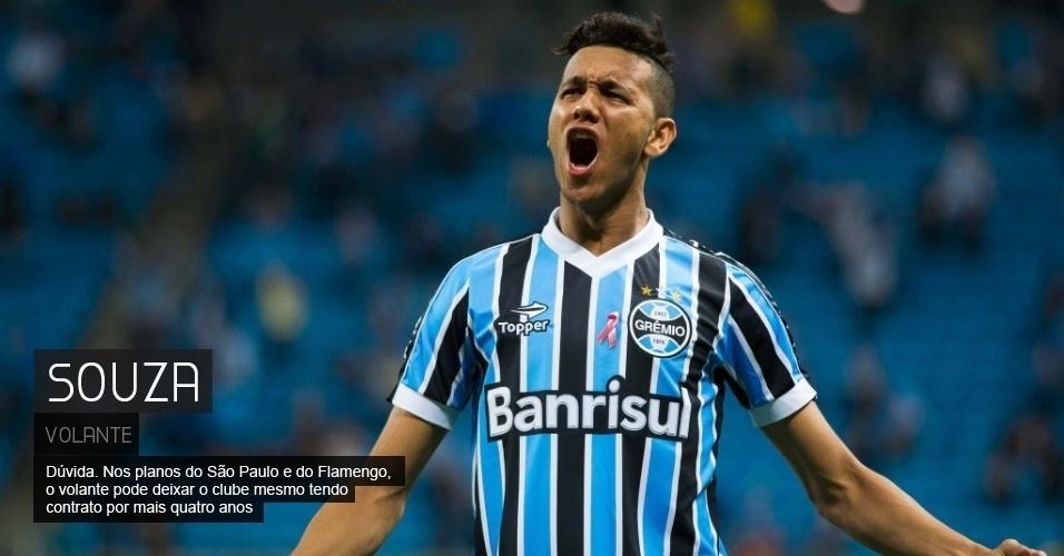 Dúvida. Nos planos do São Paulo e do Flamengo, o volante pode deixar o clube mesmo tendo contrato por mais quatro anos