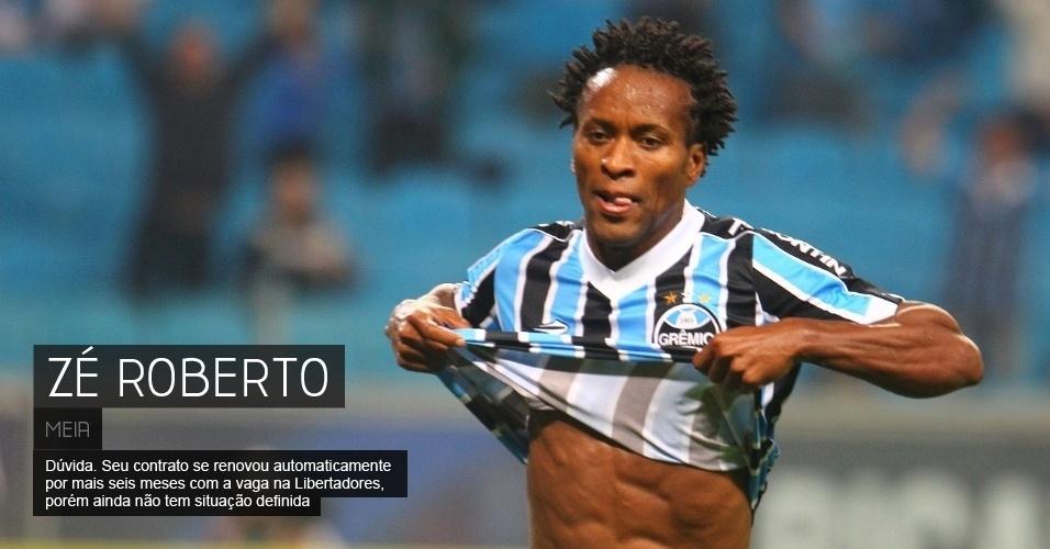 Dúvida. Seu contrato se renovou automaticamente por mais seis meses com a vaga na Libertadores, porém ainda não tem situação definida