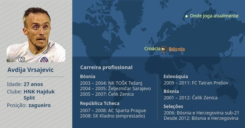Avdija tem 27 anos e nasceu em Doboj, na Bósnia. É um dos jogadores que, até hoje, permanece nos países que pertenciam à antiga Iugoslávia