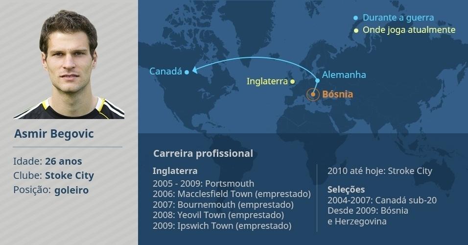Convocação da Bósnia  Veja a lista de convocados - Notícias - UOL Copa do  Mundo 2014 1dce4517a2ce4