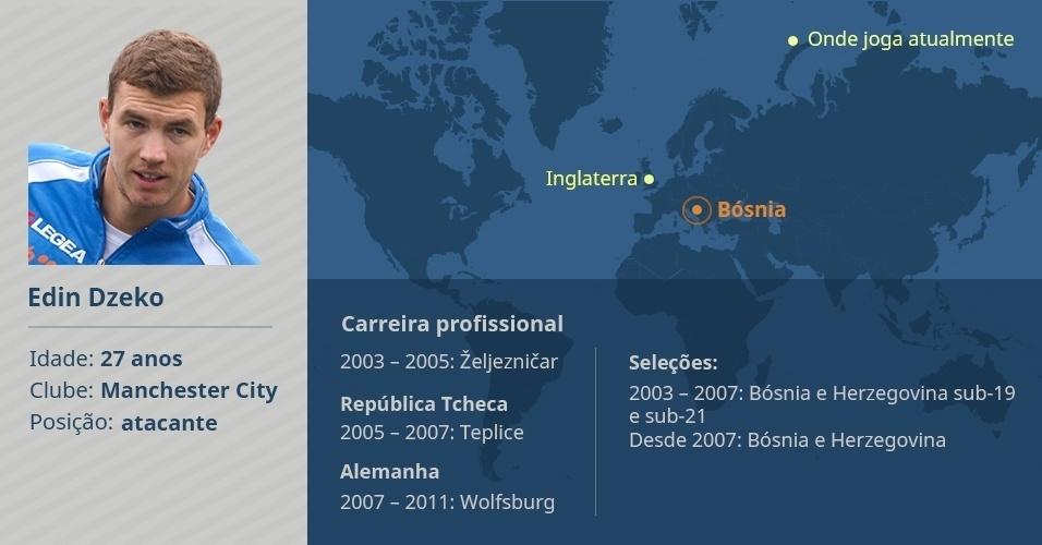 O artilheiro do time bósnio tem 27 anos e nasceu em Sarajevo, capital da Bósnia. Também é um dos poucos jogadores cuja família permaneceu no país depois que guerra estourou. Dzeko é um dos que carrega os traumas do conflito que dividiu a Iugoslávia nos anos 90